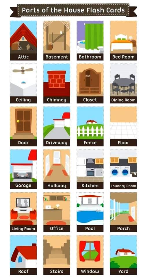 Partes de la casa en inglés