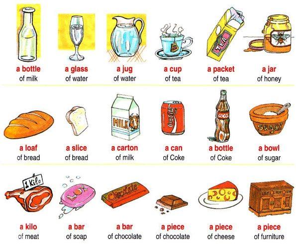 Bebidas en inglés