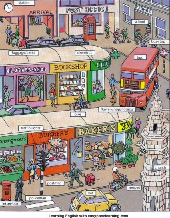 Lugares públicos en inglés