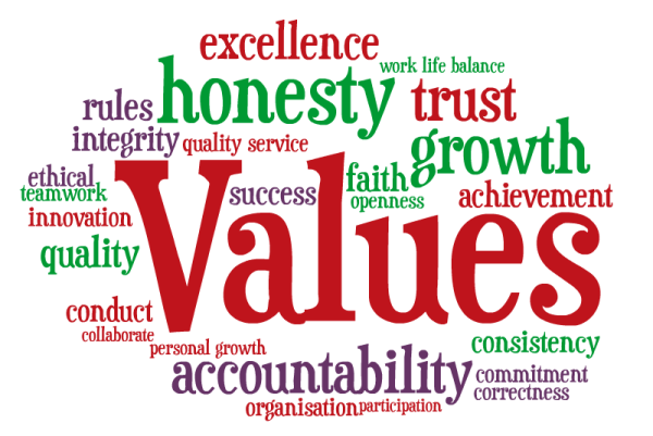 Valores en inglés