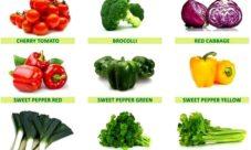 Verduras en inglés