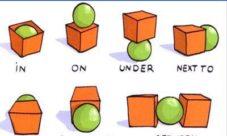 Preposiciones de lugar en inglés